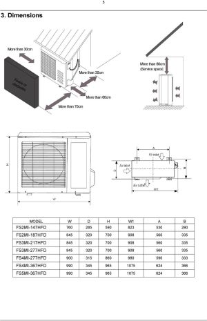 SERVICE MANUAL Room Air Conditioner Multi Split type