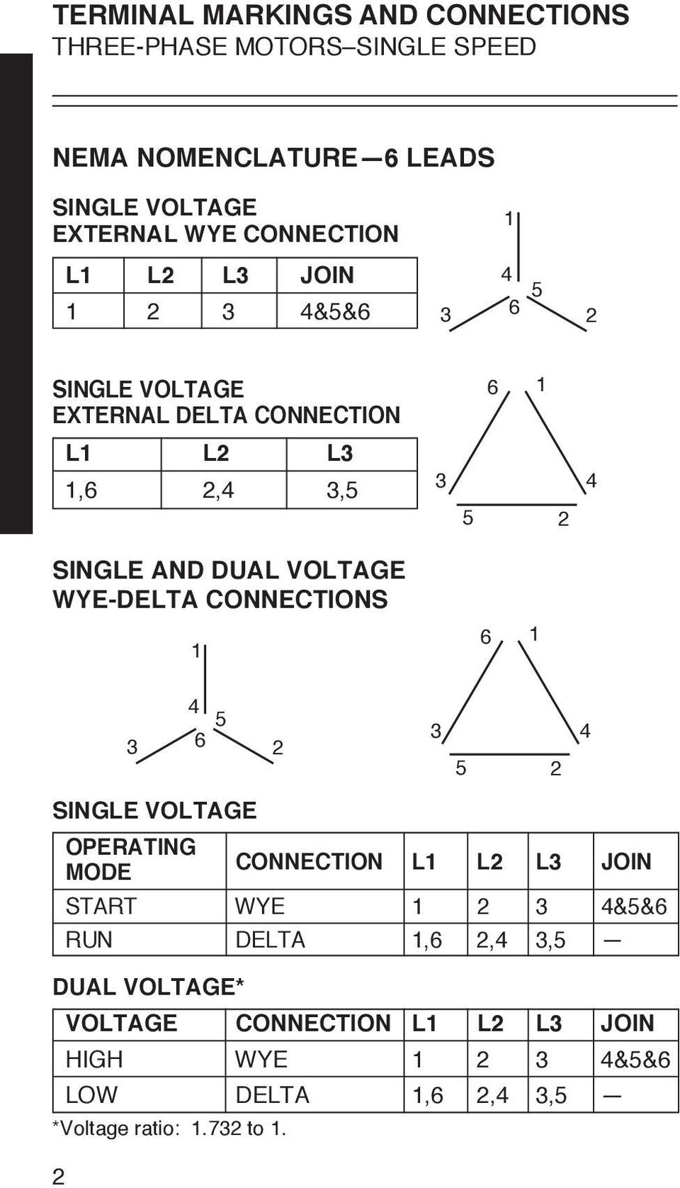 Century Motors Wiring Digram – Gould Century Motor Wiring Diagram