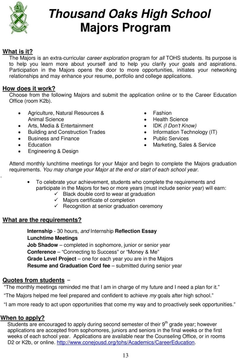 The Newspaper Essay My Future Plan Essay Pdf Poemsrom Co Essay On Healthy Eating Habits also English Essay My Future Plan Essay Pdf  Mistyhamel Best English Essay Topics