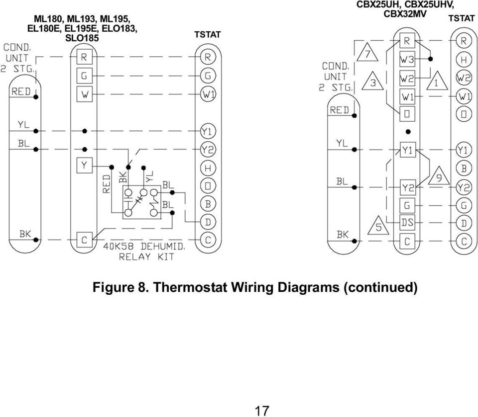 Wiring diagram for vivint thermostat free download wiring diagram free download wiring diagram installation and setup guide pdf of wiring diagram for vivint thermostat asfbconference2016 Image collections