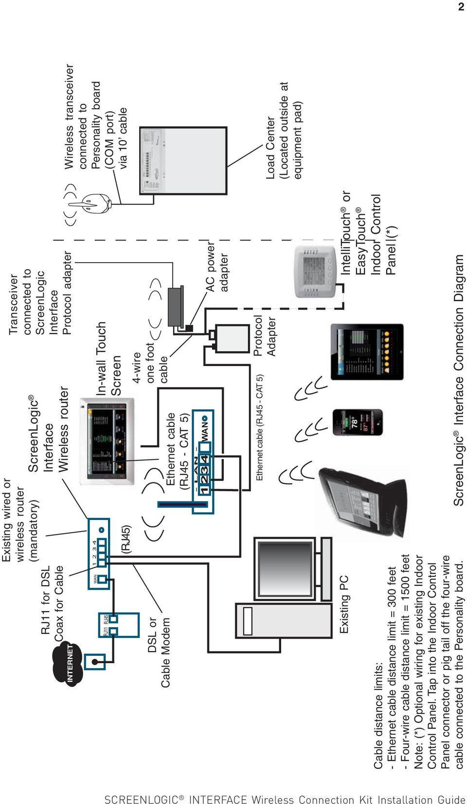 Lovely Standard Ethernet Wiring Diagram Ideas - The Best Electrical ...