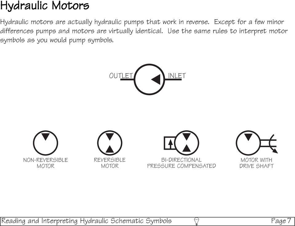 Reversible Hydraulic Motor Symbol Newmotorspot