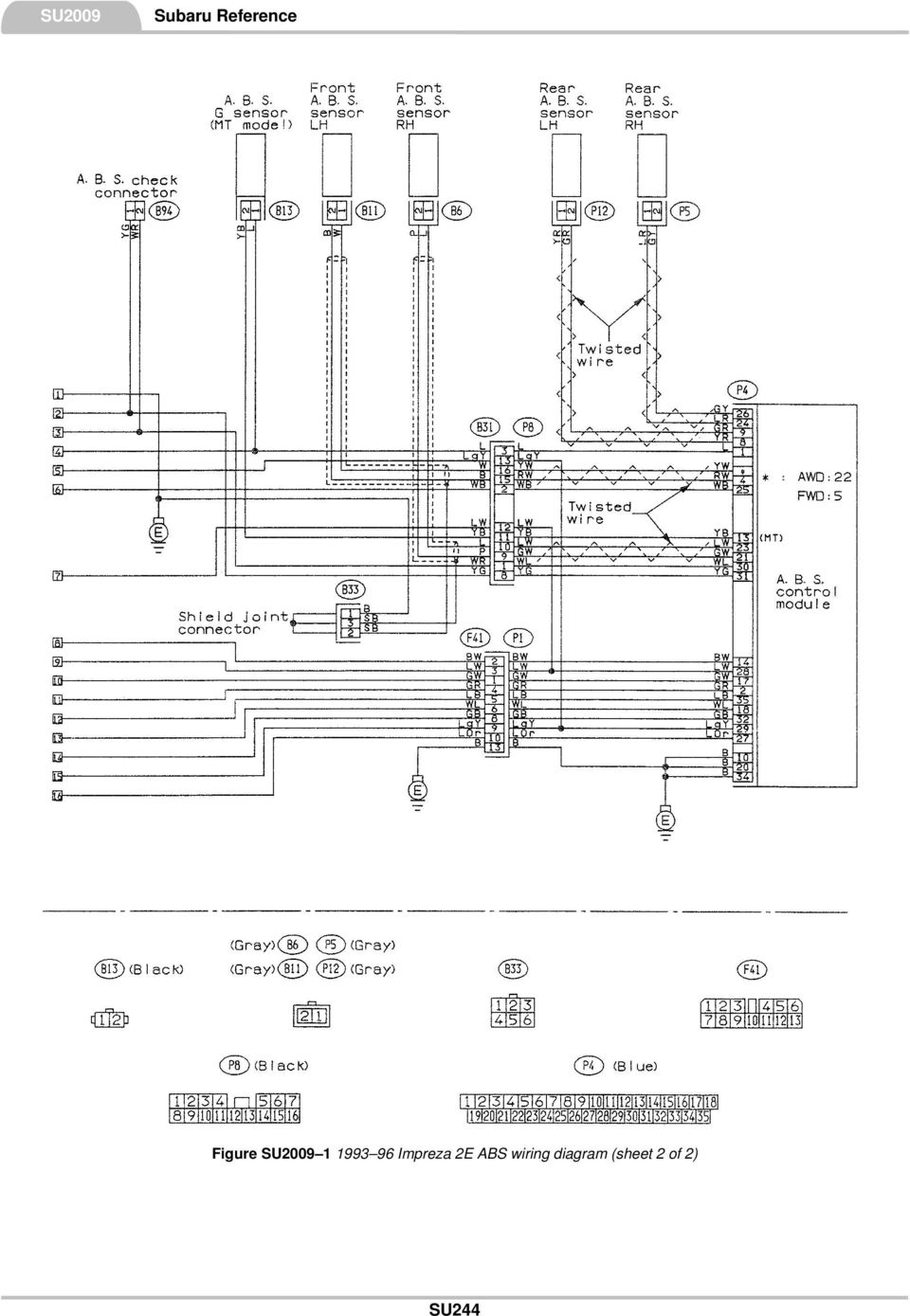 1996 Nissan Primera Radio Wiring Diagram Auto Electrical Fuse Box Manual Related With