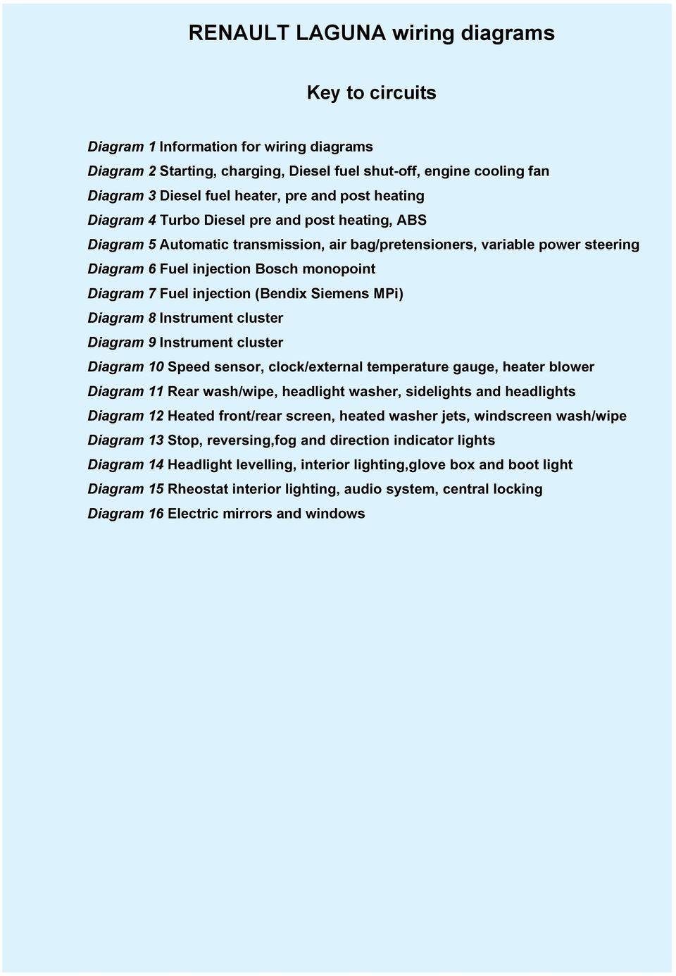 Mazda Wiring Diagram Abbreviations Free Download Wiring Diagram ...