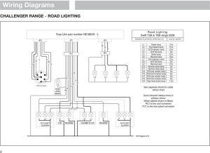 Swift Caravan Fuse Box | Wiring Diagram