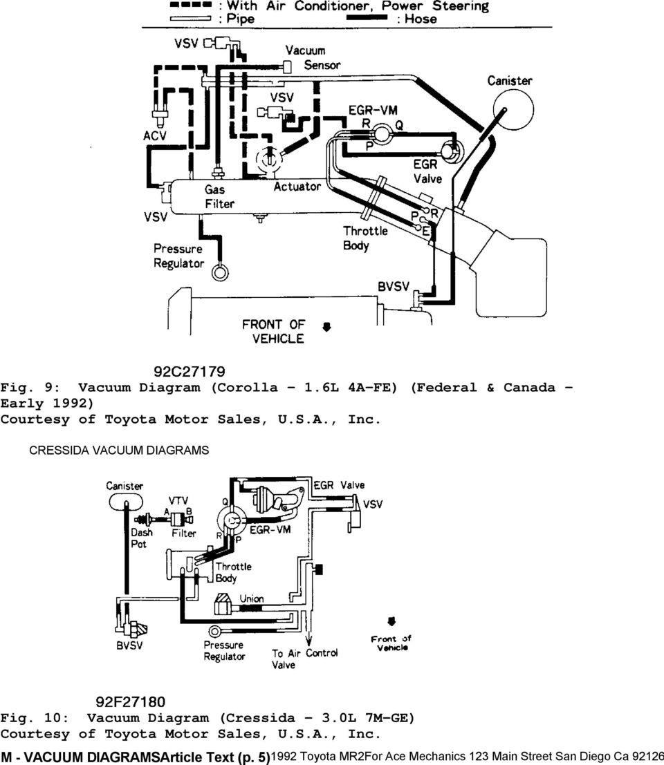 Diagrams fig 10 vacuum diagram cressida 3