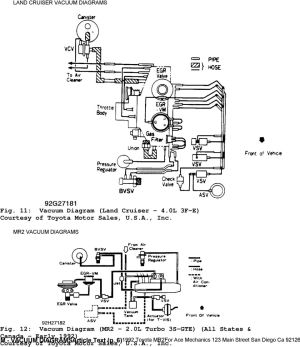1992 ENGINE PERFORMANCE Toyota Vacuum Diagrams Camry