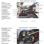 Class A Cdl Pre Trip Inspection Tractor Trailer Pdf Free Download
