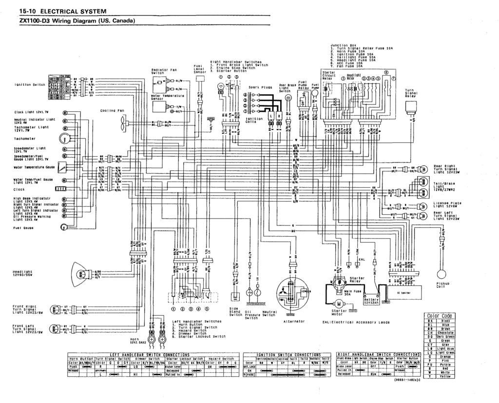Zx9 Wiring Diagram - Wiring Schematics on