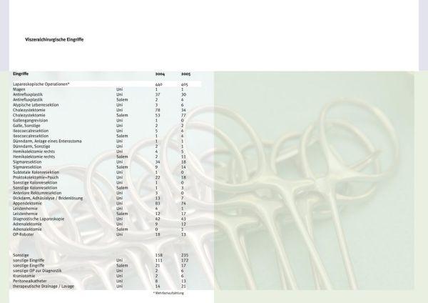Operationszahlen im 220berblick PDF