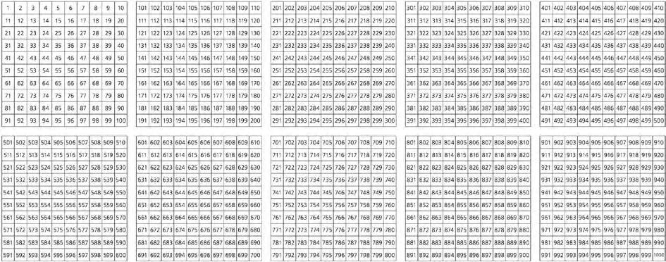 Tausenderbuch Pdf ~ Erweiterung Des Zahlenraums Mathe Klasse 3 Grundschulmaterial De