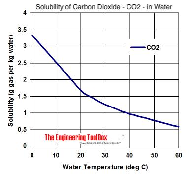 temperatura normal para un bebe en fahrenheit