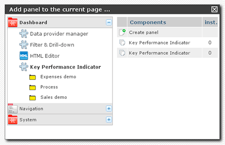 Panel instance selector