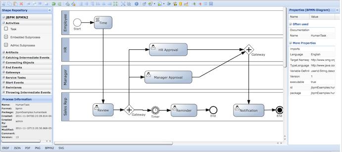 jBPM Designer 2.0