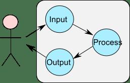 MVC basics.png