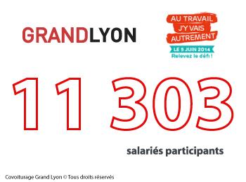 11 303 salariés participants sur le Grand Lyon