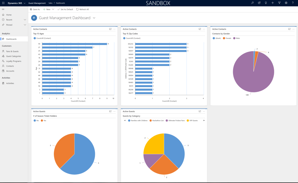 Fan and guest management dashboard: Industry Accelerator for Media & Entertainment