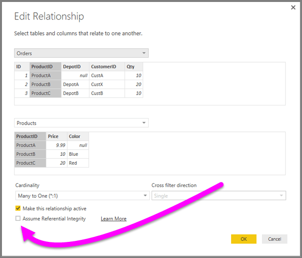 Screenshot of an Edit Relationship dialog to select Assume referential integrity.