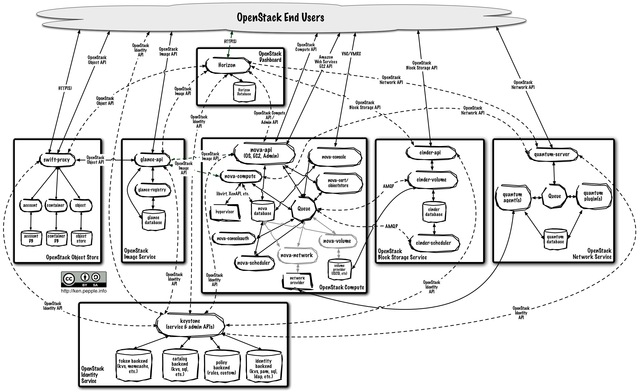 Processing Ci Log Events