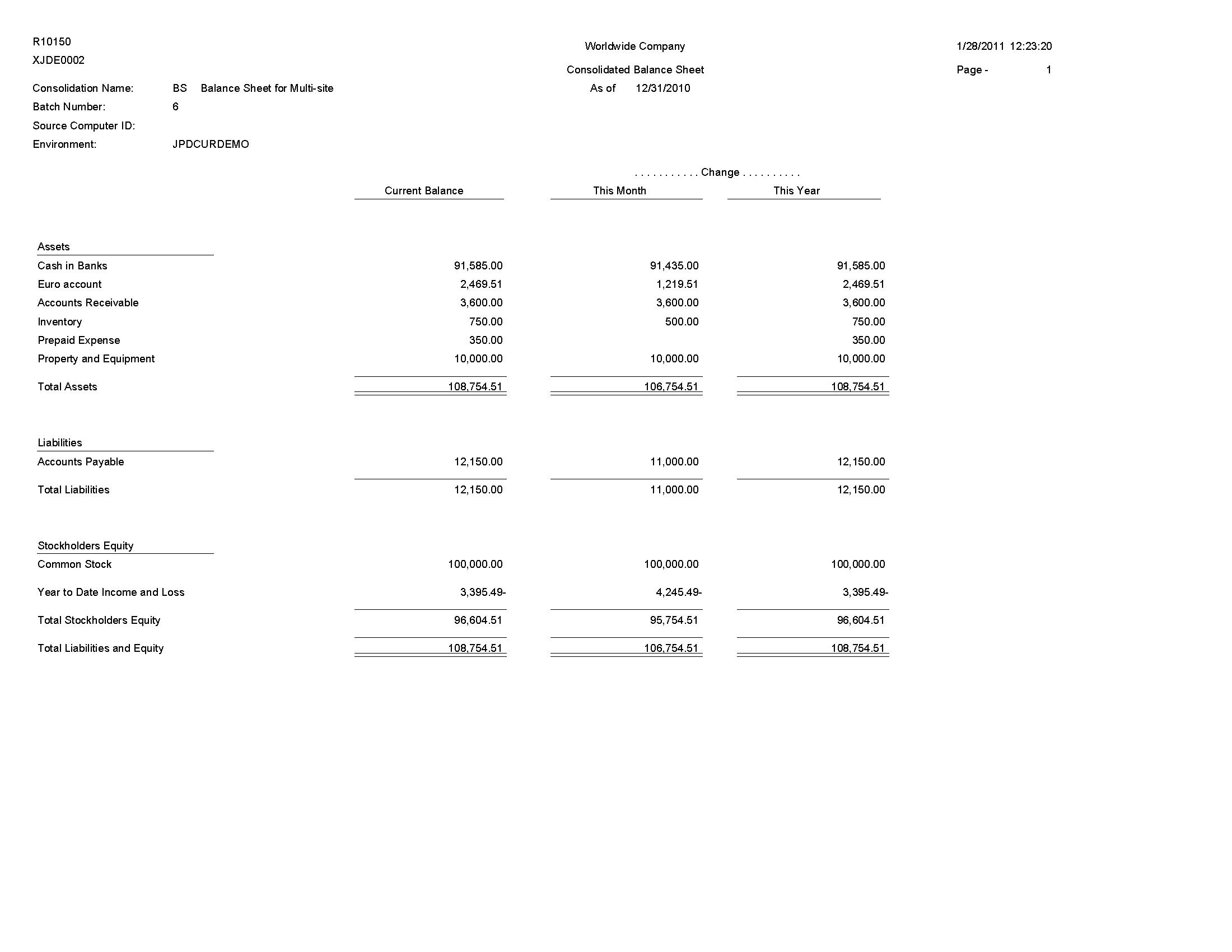 Jd Edwards Enterpriseone Financial Reports