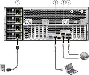 Cabling Diagram  Sun Fire X4640 Server Product Documentation