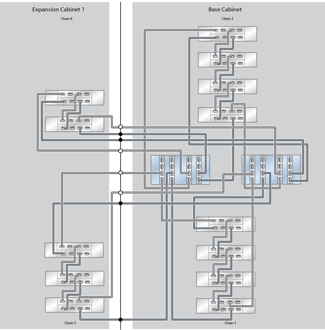Cabling Tables And Diagrams For Zs5 4 Racked System