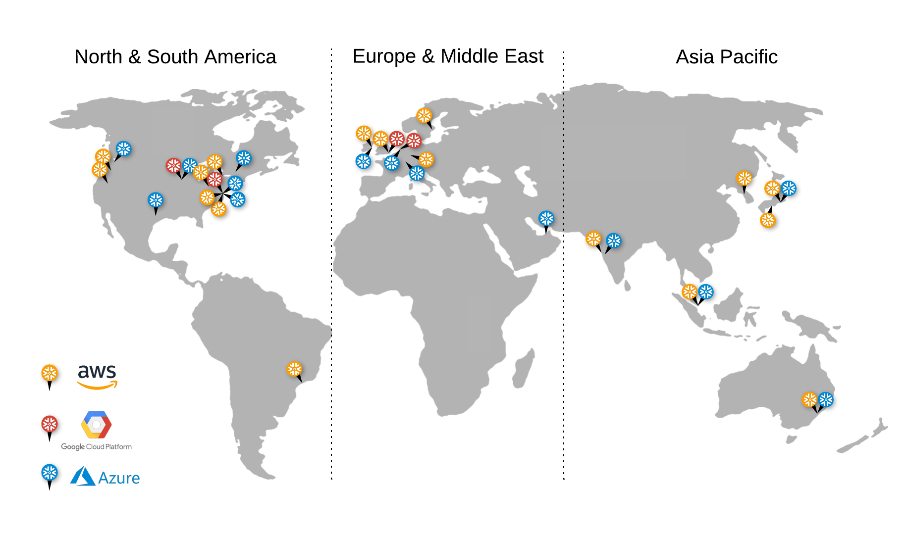 Supported Regions