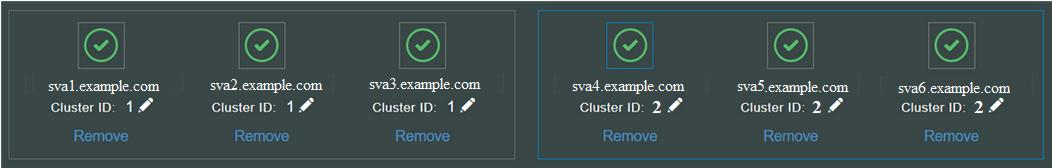 cluster information