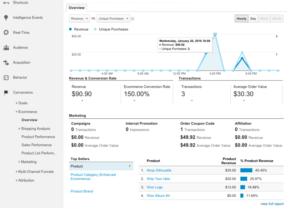WooCommerce Google Analytics Pro: eCommerce report