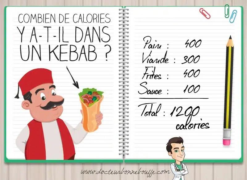 apports nutritionnels des kebabs