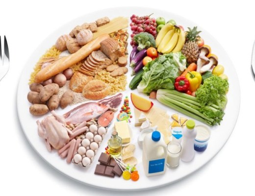 Alimentation index glycemique