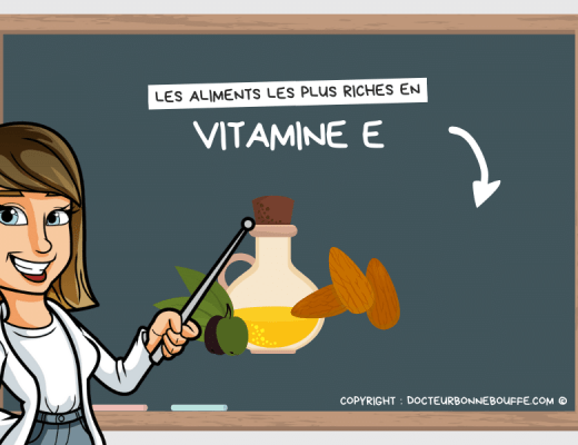 aliments riches en vitamine e liste