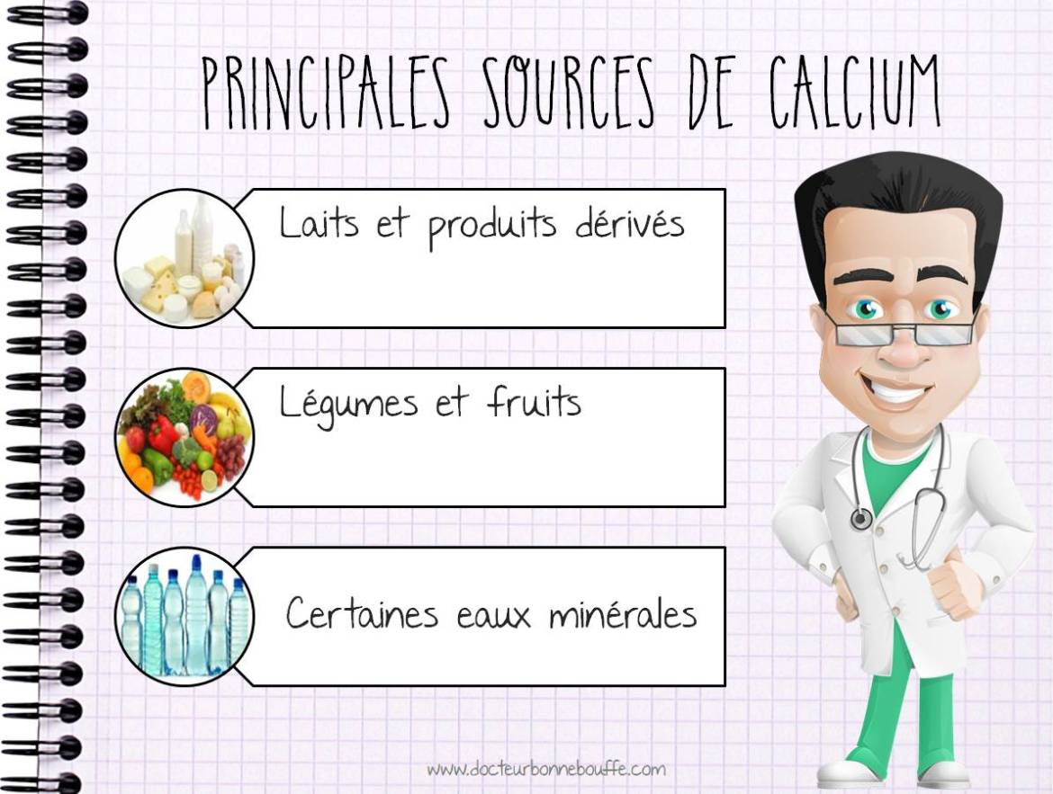 principales sources de calcium