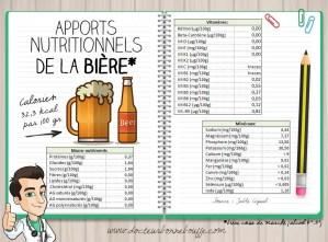 Apports nutritionnels biere