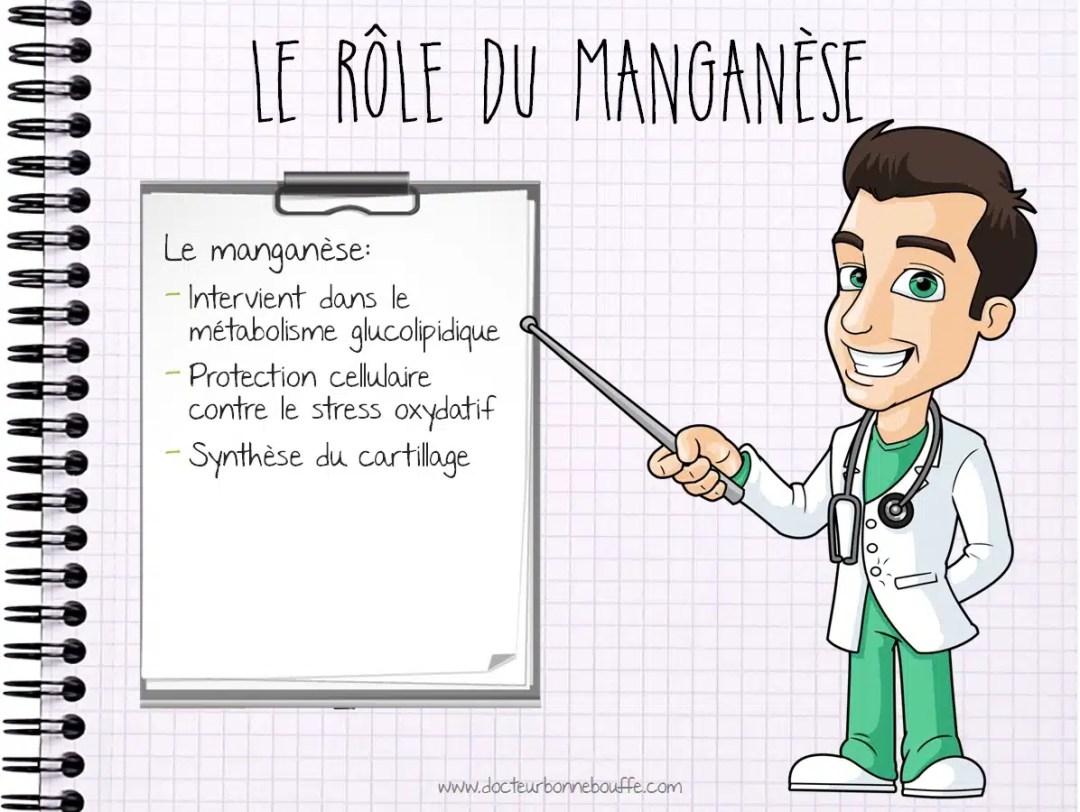 Role et fonctions du manganèse