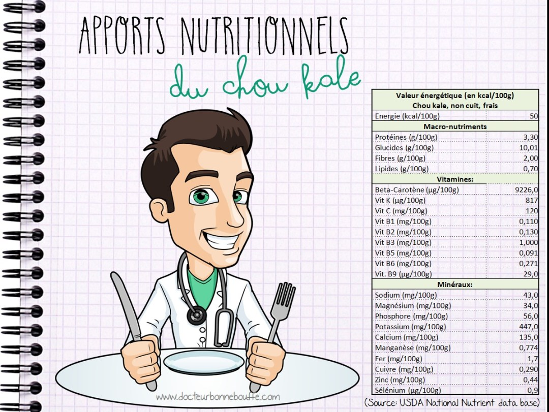 apports nutritionnels du chou kale