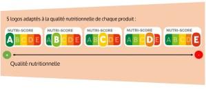 logo nutriscore notation