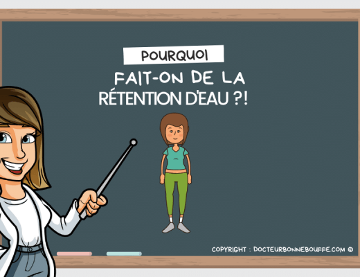 rétention d'eau causes