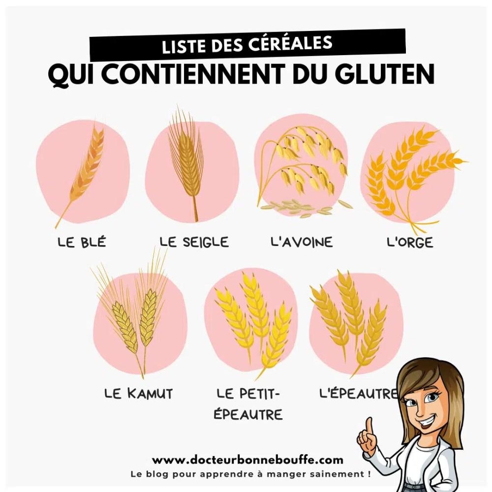 céréales contenant du gluten liste