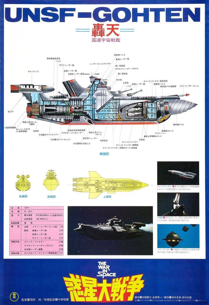 post_war-in-space-gohten