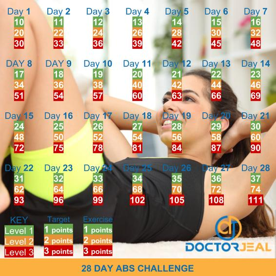 28 Day Abs Exercise Challenge - DoctorJeal (1)