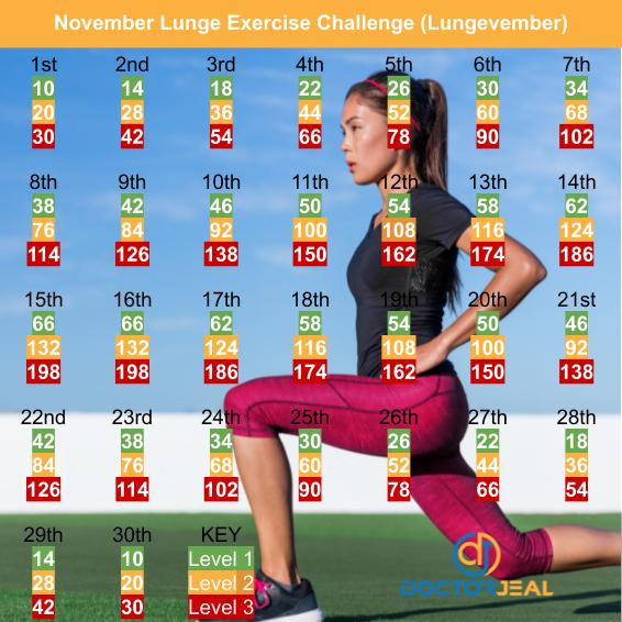 Target guide for the Lungevember Lunge Challenge