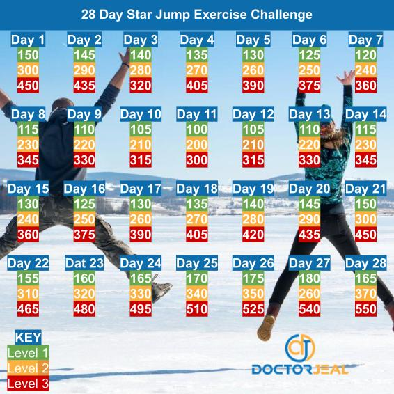 28 Day Star Jump Exercise Challenge - DoctorJeal