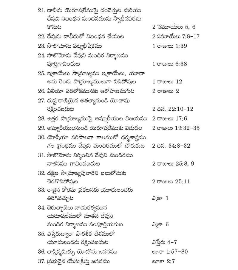 లోని 70 అతి ముఖ్యమైన సంఘటనలు _Page_2