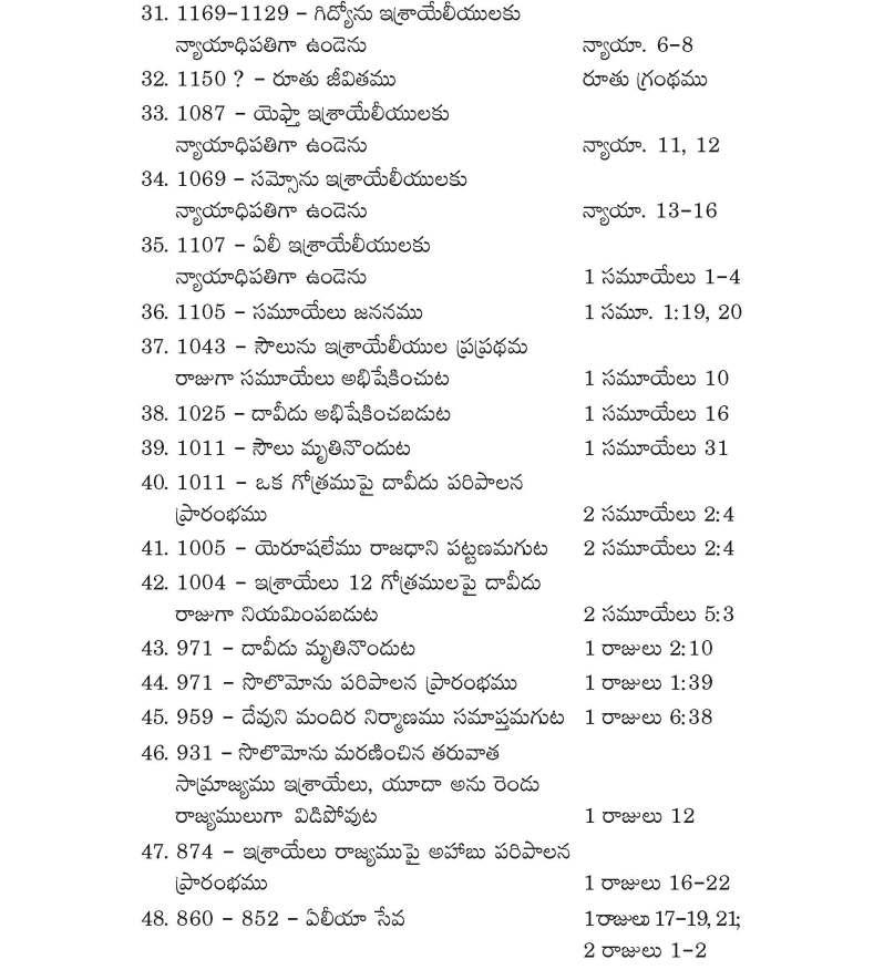 లో ఉన్న గొప్ప చారిత్రక సంఘటనలు (క్రీస్తు పూర్వము) _Page_3