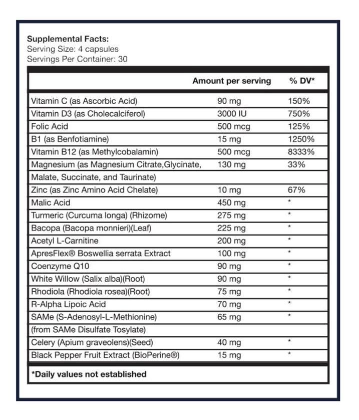Fibrolief-ingredients