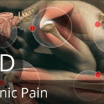 CBD Shows Promising Results For Chronic Pain