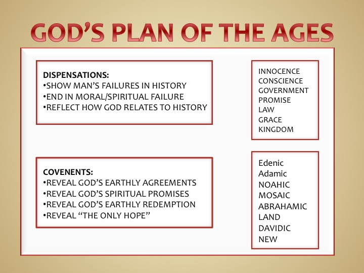 Gods Plan of Salvation: Covenant and Kingdom