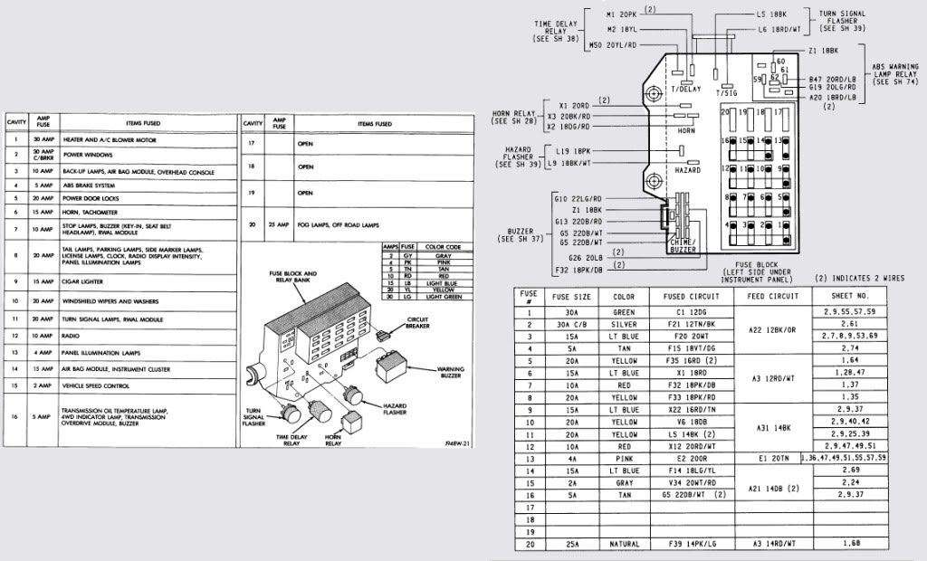 1991 dodge dakota fuse box electrical wiring diagrams rh wiringforall today 91 dodge dakota fuse box diagram 1991 dodge dakota fuse panel diagram