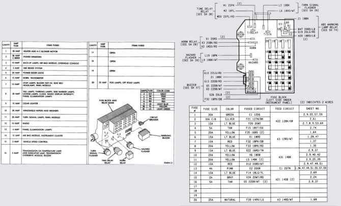 2000 dakota fuse panel diagram  active wiring diagram year